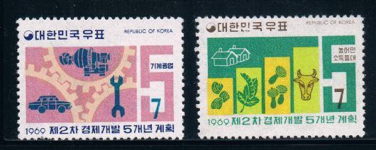韩国1969第2个五年计划工农业发展全新外国邮